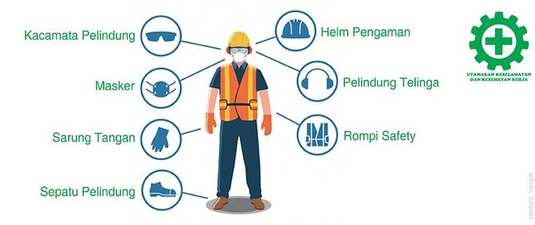 K3 keselamatan dan kesehatan kerja,